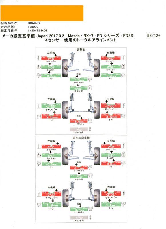RX-8 四輪アライメント